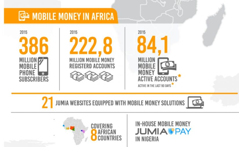 Jumia To Launch Its Own Mobile Money Wallet Jumia Pay