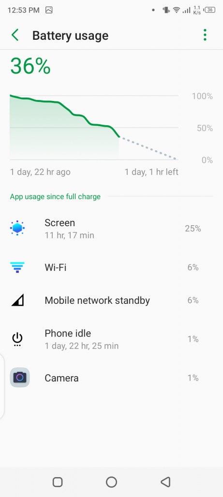 infinix-hot-8-battery-usage-graph